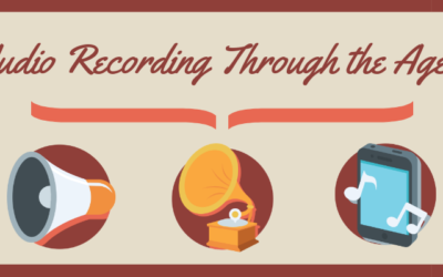 Audio Recording Through the Ages (Infographic)