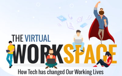 The Virtual Workspace: How Tech Has Changed Our Working Lives