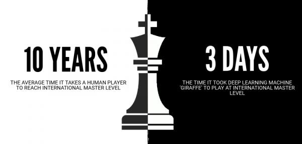 chess graphic